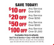 $10 off Any Service Over $100 Save Today! Over $100 Excludes tires and wheels With this coupon. Most cars.By appt. only. Some restrictions apply. Not valid with other offers or discounts. Exp. 03-05-15.