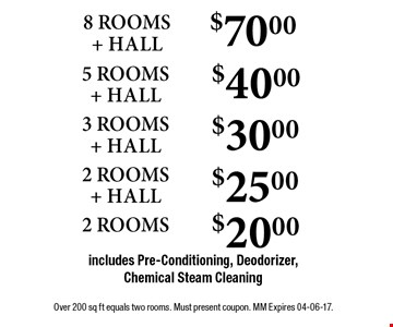 $70.00 8 ROOMS + HALL includes Pre-Conditioning, Deodorizer, Chemical Steam Cleaning . Over 200 sq ft equals two rooms. Must present coupon. MM Expires 04-06-17.