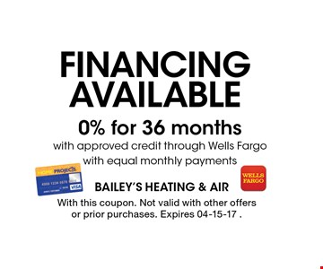 Financingavailable 0% for 36 monthswith approved credit through Wells Fargowith equal monthly payments. With this coupon. Not valid with other offers or prior purchases. Expires 04-15-17 .