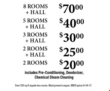 $70.00 8 ROOMS + HALL includes Pre-Conditioning, Deodorizer, Chemical Steam Cleaning . Over 200 sq ft equals two rooms. Must present coupon. MM Expires 9-04-17.