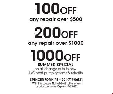$100 OFF any repair over $500. With this coupon. Not valid with other offers or prior purchases. Expires 10-21-17.