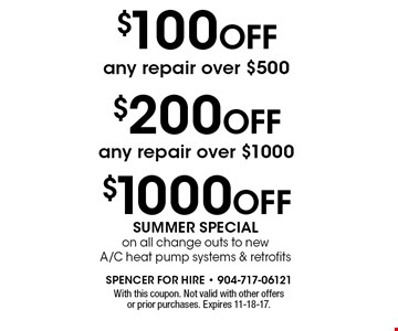 $100 OFF any repair over $500. With this coupon. Not valid with other offers or prior purchases. Expires 11-18-17.