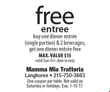 free entree buy one dinner entree (single portion) & 2 beverages, get one dinner entree free max. value $15 valid Sun-Fri - dine in only. One coupon per table. Not valid onSaturday or holidays. Exp. 1-15-17.