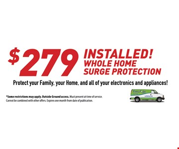 $279 Whole Home Surge Protection Installed!