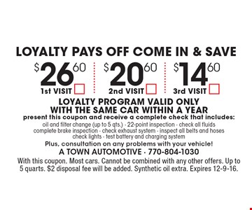 LOYALTY PAYS OFF COME IN & SAVE. $26.60 1st VISIT, $20.60 2nd VISIT, $14.60 3rd VISIT. LOYALTY PROGRAM VALID ONLY WITH THE SAME CAR WITHIN A YEAR. Present this coupon and receive a complete check that includes: oil and filter change (up to 5 qts.), 22-point inspection, check all fluids, complete brake inspection, check exhaust system, inspect all belts and hoses, check lights, test battery and charging system. Plus, consultation on any problems with your vehicle! With this coupon. Most cars. Cannot be combined with any other offers. Up to 5 quarts. $2 disposal fee will be added. Synthetic oil extra. Expires 12-9-16.