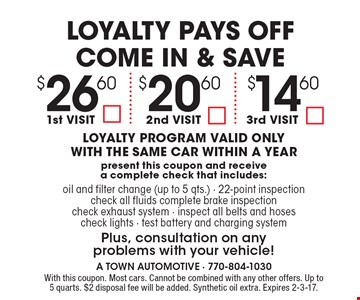 Loyalty pay off, come in and save $26.60 on your 1st visit, $20.60 on your second and $14.60 on your third. Loyalty program valid only with the same car within a year. Present this coupon and receive a complete check that includes: oil and filter change (up to 5 qts.) - 22-point inspection, check all fluids complete brake inspection, check exhaust system - inspect all belts and hoses check lights - test battery and charging system. Plus, consultation on any problems with your vehicle! With this coupon. Most cars. Cannot be combined with any other offers. Up to 5 quarts. $2 disposal fee will be added. Synthetic oil extra. Expires 2-3-17.