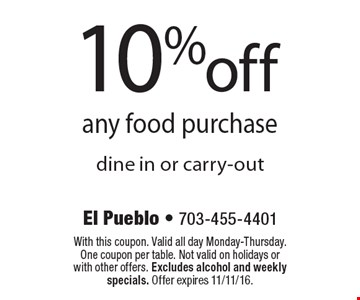 10% off any food purchase dine in or carry-out. With this coupon. Valid all day Monday-Thursday. One coupon per table. Not valid on holidays or with other offers. Excludes alcohol and weekly specials. Offer expires 11/11/16.