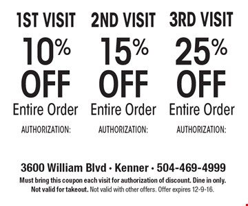 1ST VISIT 10%OFF Entire Order,  2ND VISIT 15%OFF Entire Order, 3RD VISIT 25%OFF Entire Order. Must bring this coupon each visit for authorization of discount. Dine in only. Not valid for takeout. Not valid with other offers. Offer expires 12-9-16.