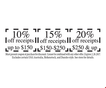 10% off receipts up to $150 OR 15% off receipts $150-$250 OR 10% off receipts $250 & upz. Must present coupon at purchase for discount. Cannot be combined with any other offer. Expires 2.28.2017.Excludes certain Rockport, Birkenstock, and Dansko style. See store for details.