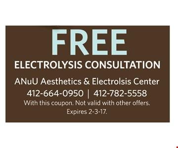 Free electrolysis consultation