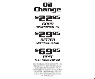 Oil Change $22.95 Conventional Oil OR $29.95 Synthetic Blend OR $69.95 Full Synthetic Oil. Most vehicles. Must present coupon. Up to 5 qts. of conventional oil for a standard oil change. Premium oil change includes up to 5 qts. of synthetic blend or full synthetic oil plus a four tire rotation. Canister/cartridge filter and diesel oil extra. Fluid/filter disposal charges may apply. EXP. 4/30/17.