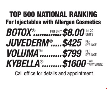 Top 500 national ranking For Injectables with Allergan Cosmetics $1600 kybella two treatments. $799 voluma per syringe. $425 JUVEDERM per syringe. $8.00 BOTOX Per Unit1st 20 units . Call office for details and appointment