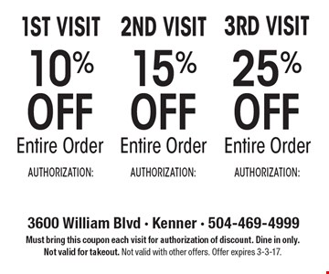 10% off 1st visit. 15% off 2nd visit. 25% off 3rd visit. Must bring this coupon each visit for authorization of discount. Dine in only. Not valid for takeout. Not valid with other offers. Offer expires 3-3-17.