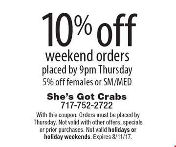 10%off weekend orders placed by 9pm Thursday, 5% off females or SM/MED. With this coupon. Orders must be placed by Thursday. Not valid with other offers, specials or prior purchases. Not valid holidays or holiday weekends. Expires 8/11/17.