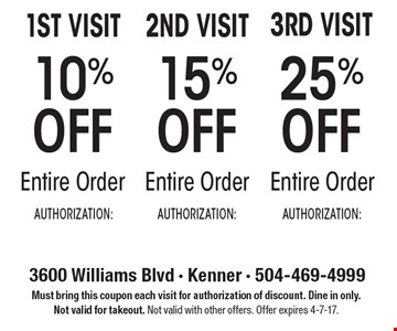 10% off entire order on your first visit, 15% off entire order on your second visit and 25% off entire order on your third visit. Must bring this coupon each visit for authorization of discount. Dine in only. Not valid for takeout. Not valid with other offers. Offer expires 4-7-17.