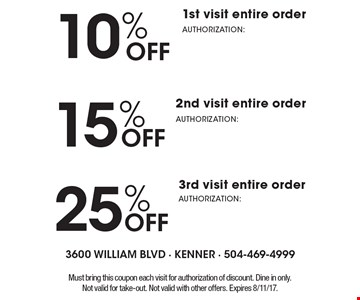 10% Off 1st visit entire order OR 25% Off 3rd visit entire order OR 15% Off 2nd visit entire order. Must bring this coupon each visit for authorization of discount. Dine in only. Not valid for take-out. Not valid with other offers. Expires 8/11/17.