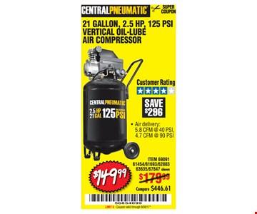 $149.99 21 Gallon, 2.5 HP, 125 PSI Vertical Oil-Lube Air Compressor
