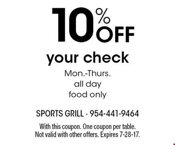 10% Off your check. Mon.-Thurs. All day. Food only. With this coupon. One coupon per table. Not valid with other offers. Expires 7-28-17.
