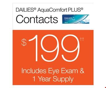 $199 Includes Eye Exam & 1 Year Supply