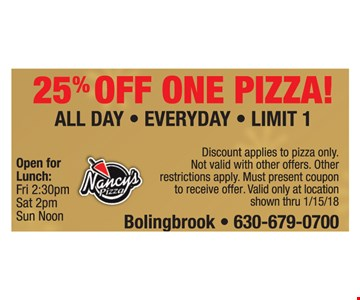 25% of one pizza all day everyday.