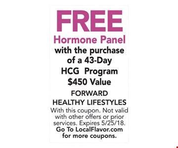 Free hormone panel