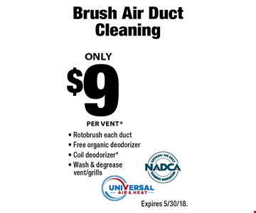 New A/C Duct System Only $1,800*