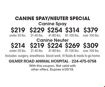 CANINE SPAY/NEUTER SPECIAL. $219 canine spay under 20 lbs. $229 canine spay 21-40 lbs. $254 canine spay 41-80 lbs. $314 canine spay 81-100 lbs. $379 canine spay over 100 lbs. $214 canine neuter under 20 lbs. $219 canine neuter 21-40 lbs. $224 canine neuter 41-80 lbs. $269 canine neuter 81-100 lbs. $309 canine neuter over 100 lbs. Includes: surgery, anesthesia, blood work, IV fluids & meds to go home. With this coupon. Not valid with other offers. Expires 4/20/18.