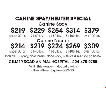 CANINE SPAY/NEUTER SPECIAL $219 canine spay under 20 lbs.. $229 canine spay 21-40 lbs.. $254 canine spay 41-80 lbs.. $314 canine spay 81-100 lbs.. $379 canine spay over 100 lbs.. $214 canine neuter under 20 lbs.. $219 canine neuter 21-40 lbs.. $224 canine neuter 41-80 lbs.. $269 canine neuter 81-100 lbs.. $309 canine neuter over 100 lbs.. Includes: surgery, anesthesia, blood work, IV fluids & meds to go home. With this coupon. Not valid with other offers. Expires 6/29/18.