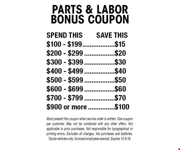SPEND THIS and SAVE THIS - $100 - $199, save $15 // $200 - $299, save $20 // $300 - $399, save$30 // $400 - $499, save$40 // $500 - $599, save $50 // $600 - $699, save $60 // $700 - $799, save $70 // $900 or more, save $100. PARTS & LABOR BONUS COUPON. Must present this coupon when service order is written. One coupon per customer. May not be combined with any other offers. Not applicable to prior purchases. Not responsible for typographical or printing errors. Excludes oil changes, tire purchases and batteries. Toyota vehicles only. Sunroad employees exempt. Expires 12-6-19.