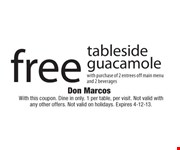 With this coupon. Dine in only. 1 per table, per visit. Not valid with any other offers. Not valid on holidays. Expires 4-12-13.