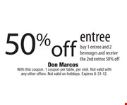 With this coupon. 1 coupon per table, per visit. Not valid with any other offers. Not valid on holidays. Expires 8-31-12.